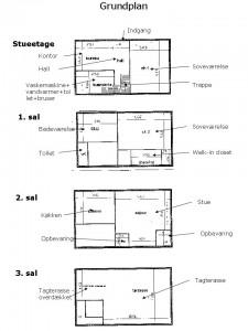 Husets 4 plan